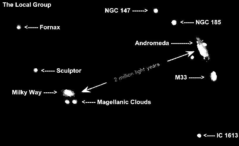 Worksheet. Galaxy Clusters  Dark Matter